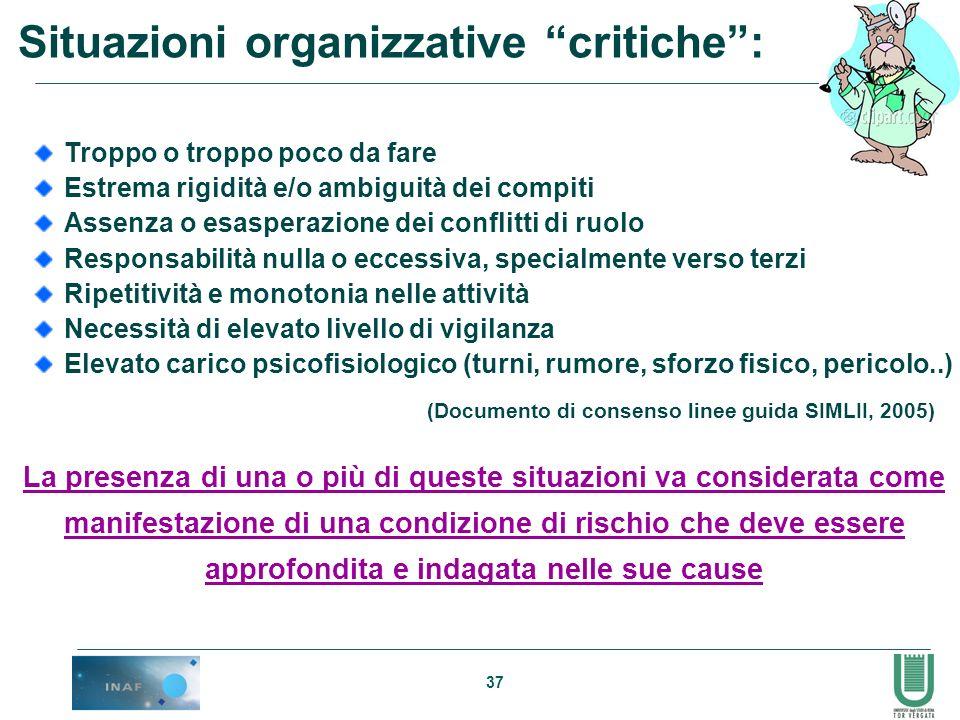 Situazioni organizzative critiche :