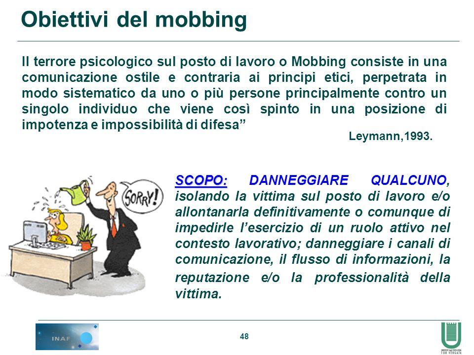 Obiettivi del mobbing