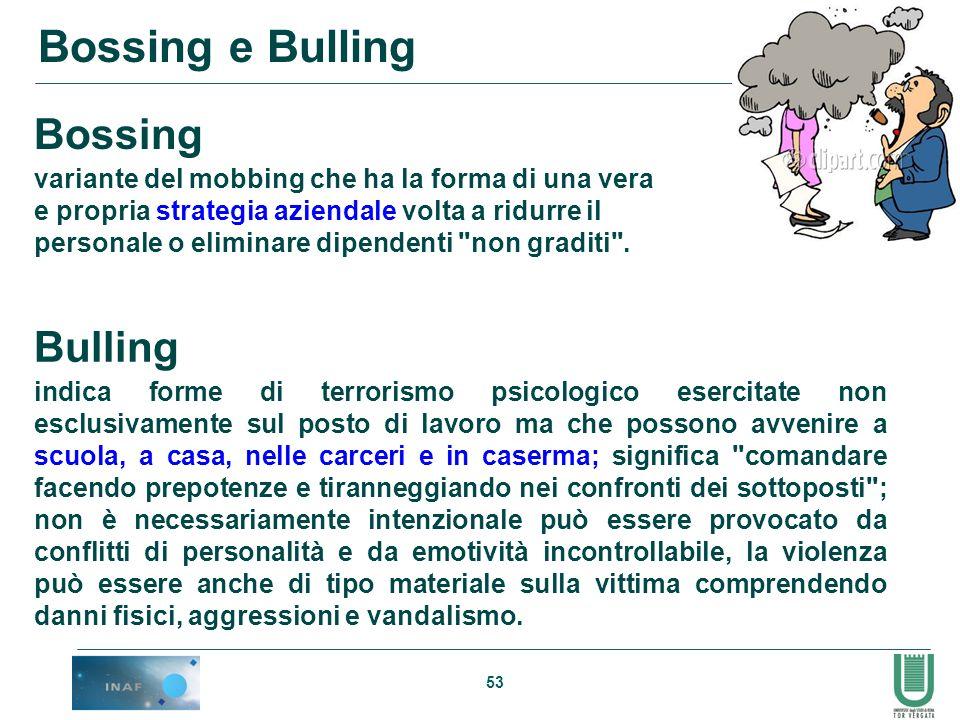 Bossing e Bulling Bossing Bulling