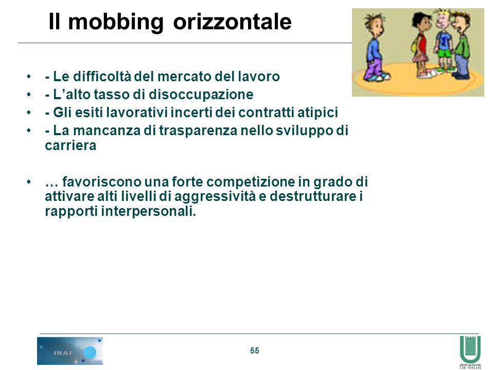 Il mobbing orizzontale