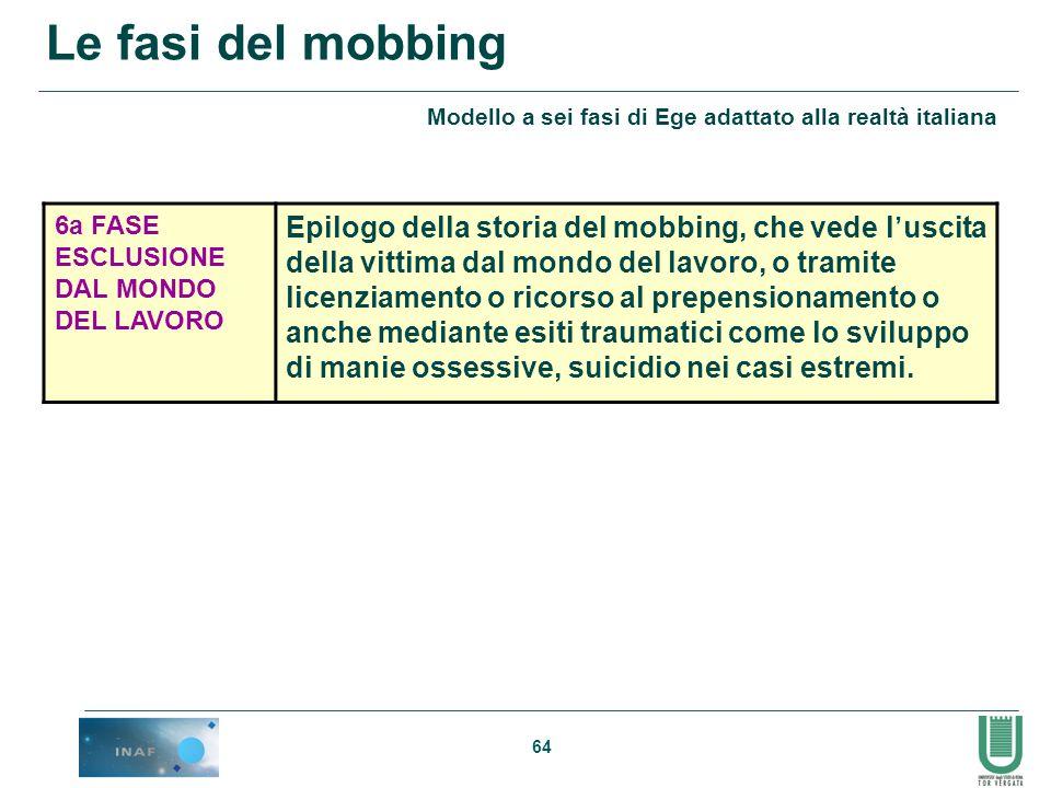 Le fasi del mobbing Modello a sei fasi di Ege adattato alla realtà italiana. 6a FASE ESCLUSIONE DAL MONDO DEL LAVORO.