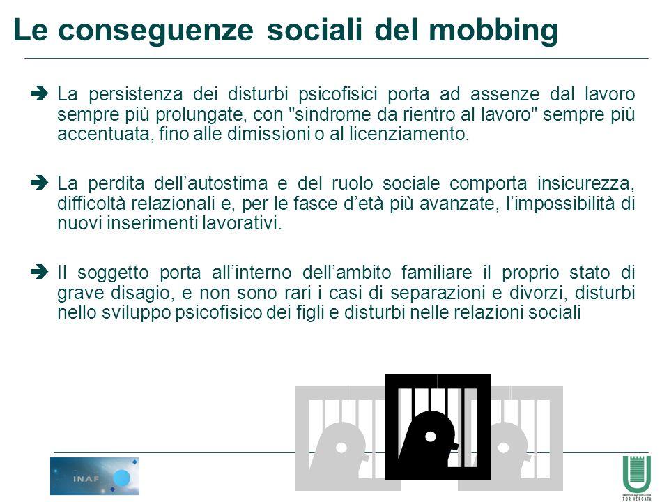 Le conseguenze sociali del mobbing