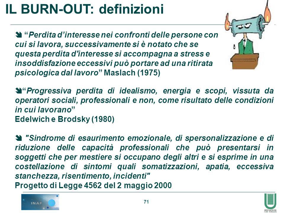 IL BURN-OUT: definizioni