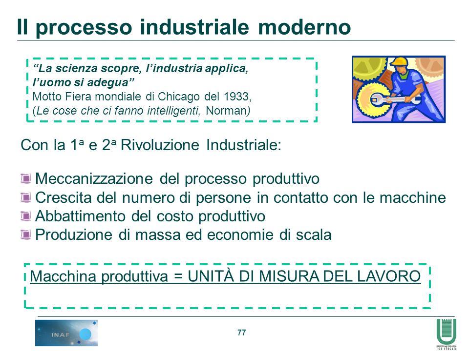 Il processo industriale moderno
