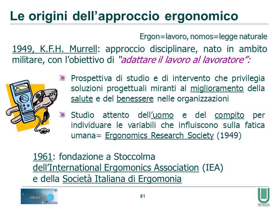 Le origini dell'approccio ergonomico