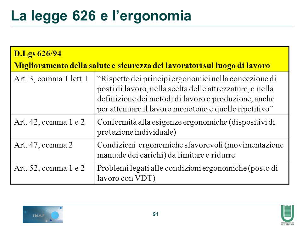 La legge 626 e l'ergonomia D.Lgs 626/94