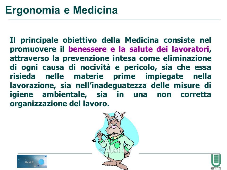 Ergonomia e Medicina