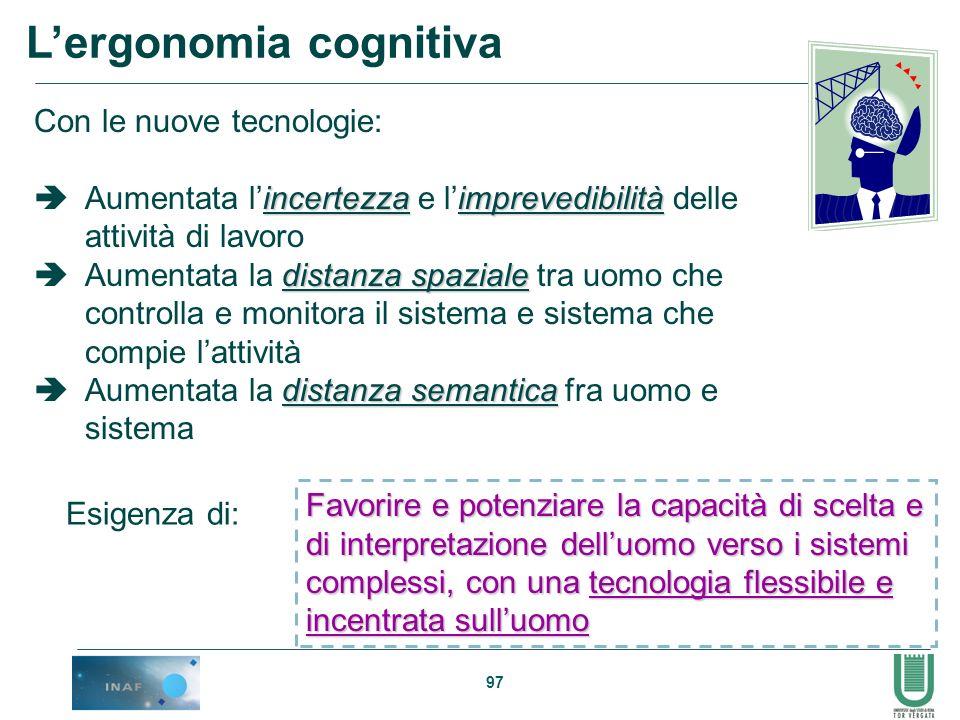 L'ergonomia cognitiva