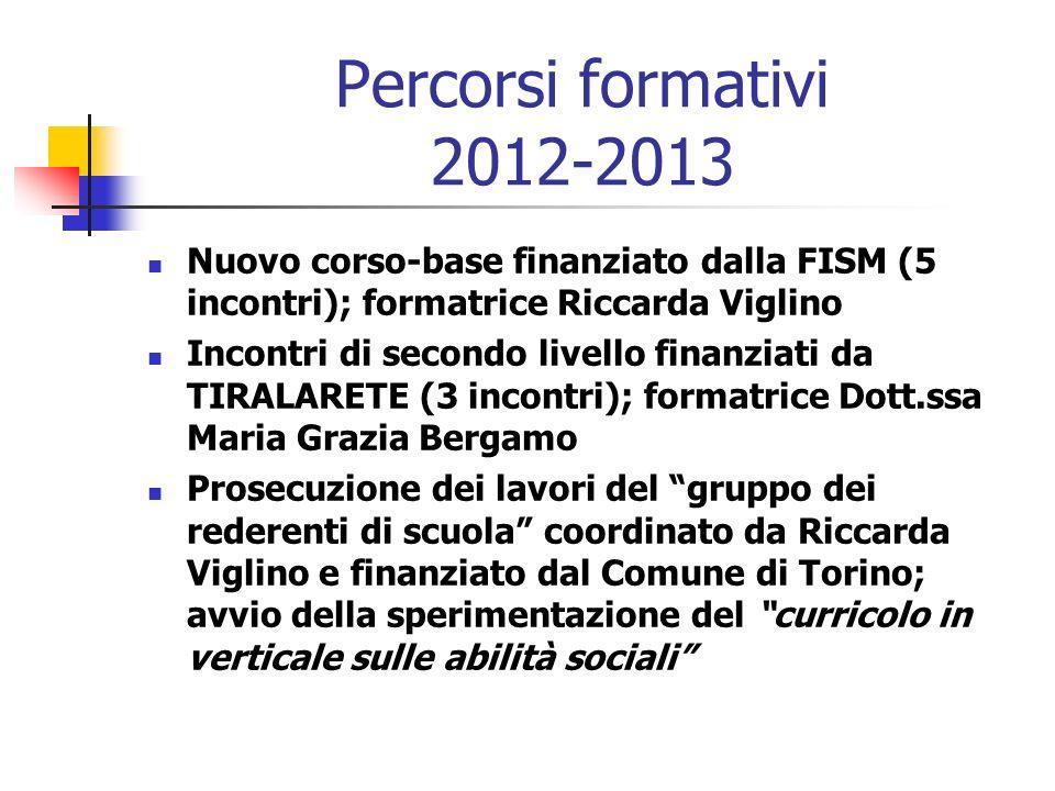 Percorsi formativi 2012-2013Nuovo corso-base finanziato dalla FISM (5 incontri); formatrice Riccarda Viglino.