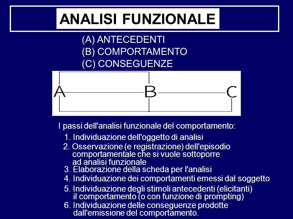 ANALISI FUNZIONALE (A) ANTECEDENTI (B) COMPORTAMENTO (C) CONSEGUENZE