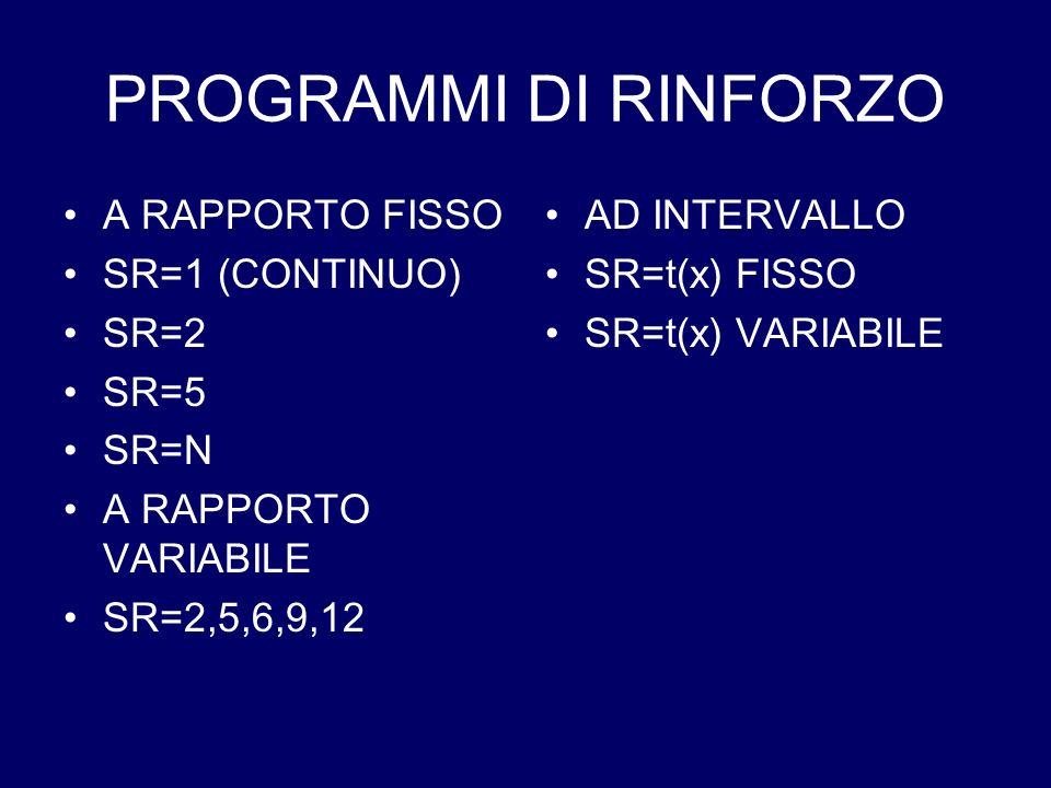 PROGRAMMI DI RINFORZO A RAPPORTO FISSO SR=1 (CONTINUO) SR=2 SR=5 SR=N