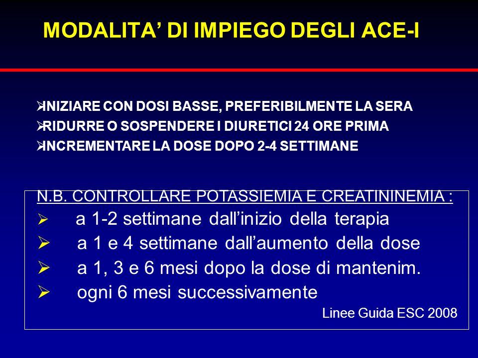 MODALITA' DI IMPIEGO DEGLI ACE-I