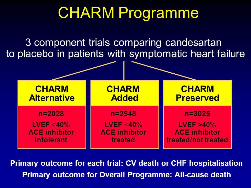 CHARM Programme 3 component trials comparing candesartan