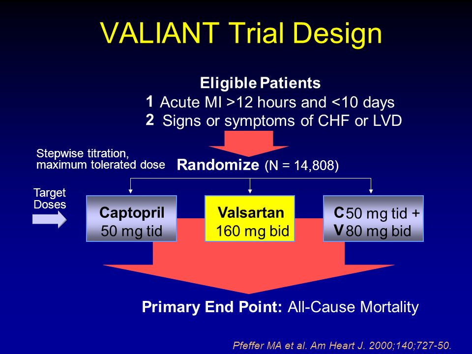 VALIANT Trial Design Eligible Patients 1