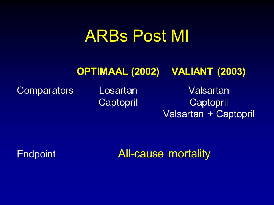 ARBs Post MI OPTIMAAL (2002) VALIANT (2003)