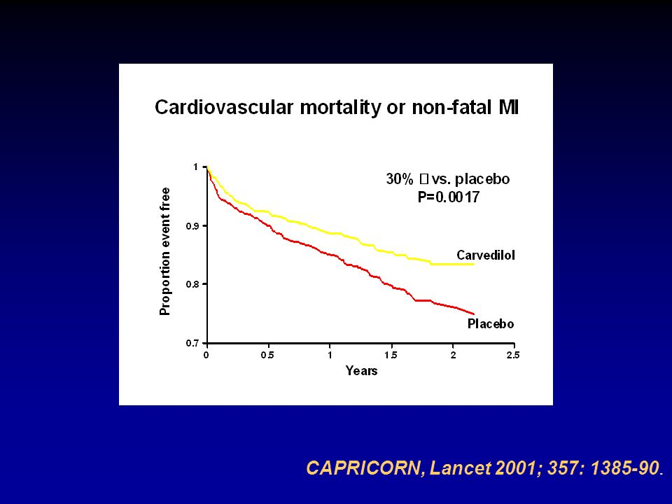CAPRICORN, Lancet 2001; 357: 1385-90.