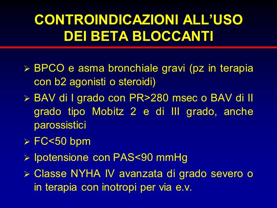 CONTROINDICAZIONI ALL'USO DEI BETA BLOCCANTI