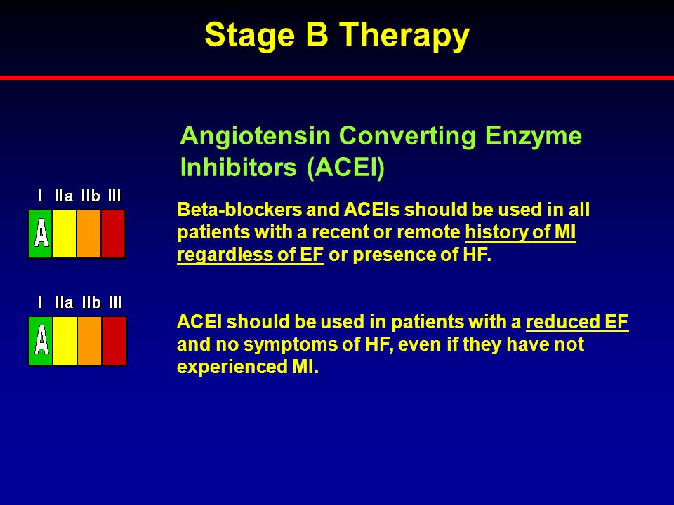 Stage B Therapy Angiotensin Converting Enzyme Inhibitors (ACEI)
