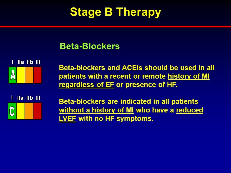 Stage B Therapy Beta-Blockers