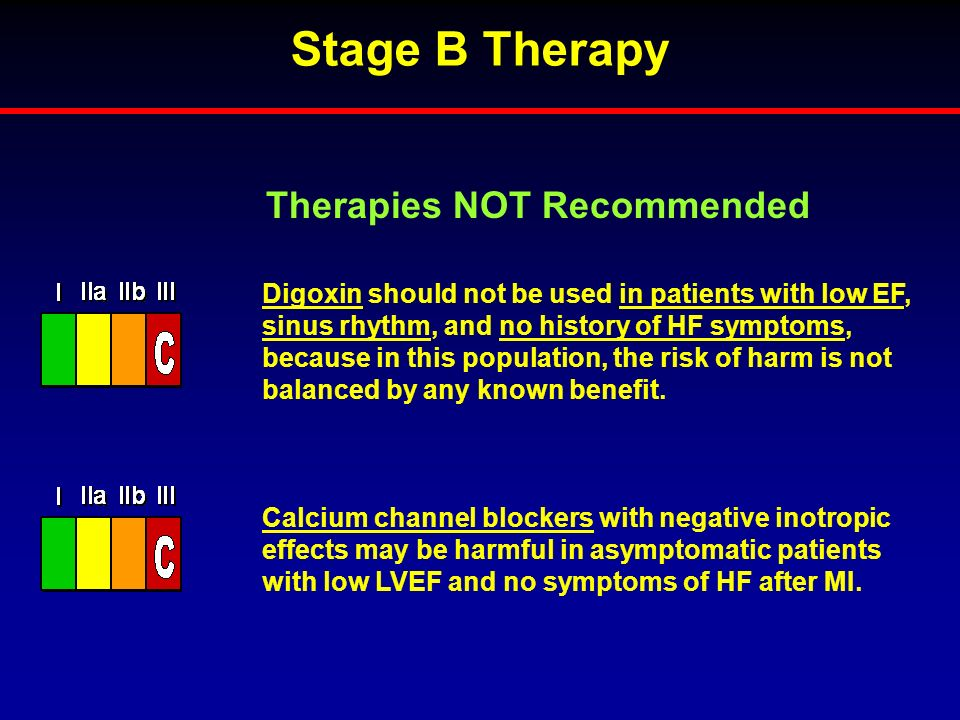 Stage B Therapy Therapies NOT Recommended