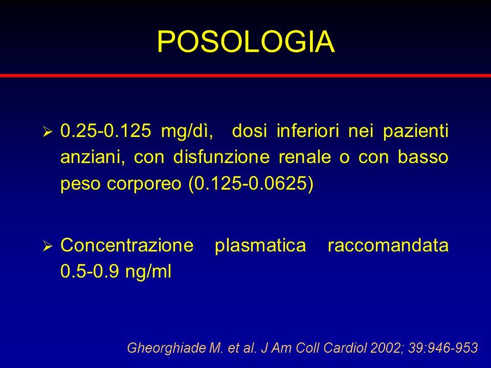 POSOLOGIA 0.25-0.125 mg/dì, dosi inferiori nei pazienti anziani, con disfunzione renale o con basso peso corporeo (0.125-0.0625)