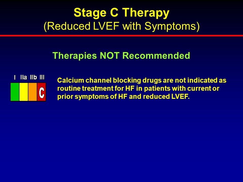 (Reduced LVEF with Symptoms)