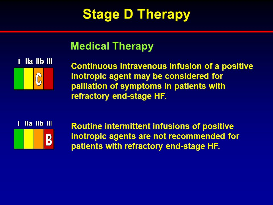 Stage D Therapy Medical Therapy