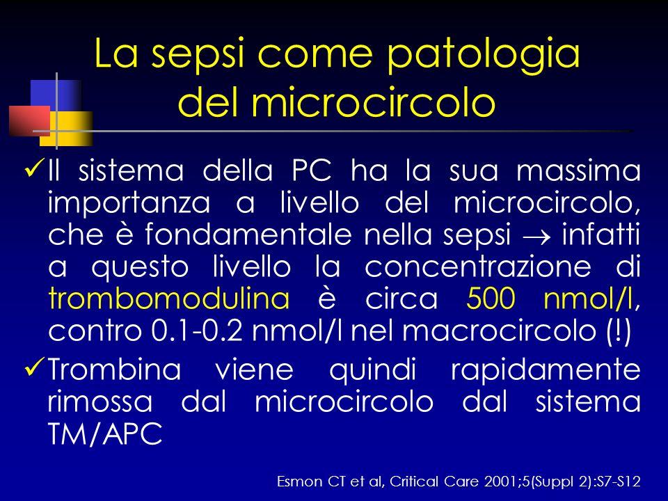 La sepsi come patologia del microcircolo