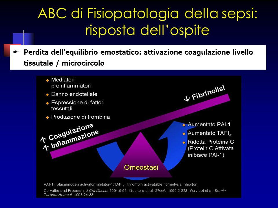 ABC di Fisiopatologia della sepsi: risposta dell'ospite