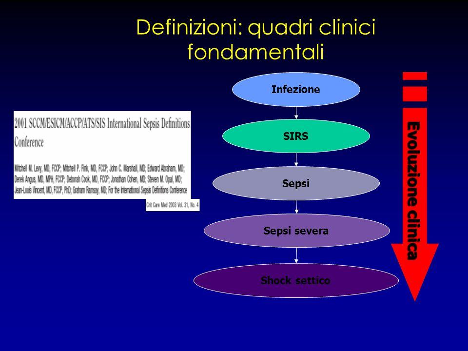 Definizioni: quadri clinici fondamentali