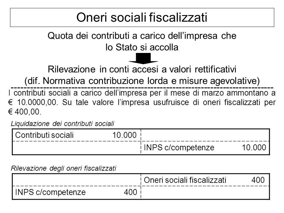 Oneri sociali fiscalizzati