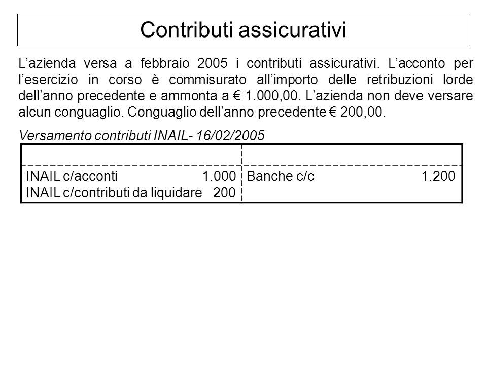 Contributi assicurativi