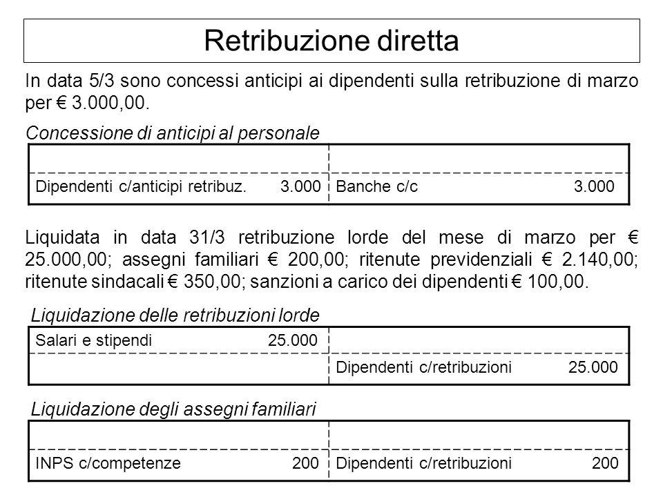 Retribuzione diretta In data 5/3 sono concessi anticipi ai dipendenti sulla retribuzione di marzo per € 3.000,00.
