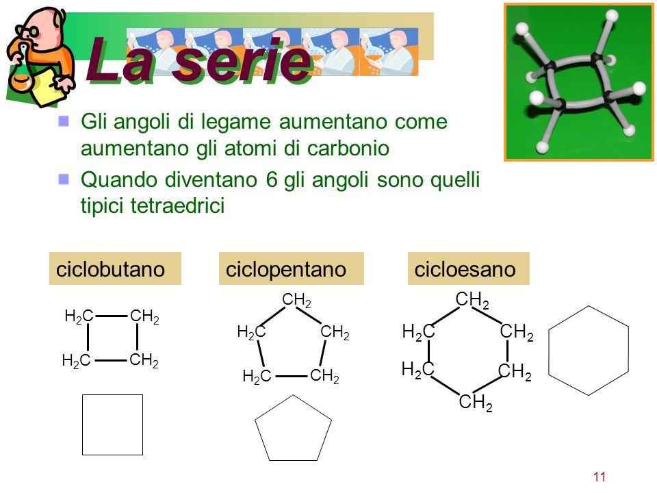 La serieGli angoli di legame aumentano come aumentano gli atomi di carbonio. Quando diventano 6 gli angoli sono quelli tipici tetraedrici.