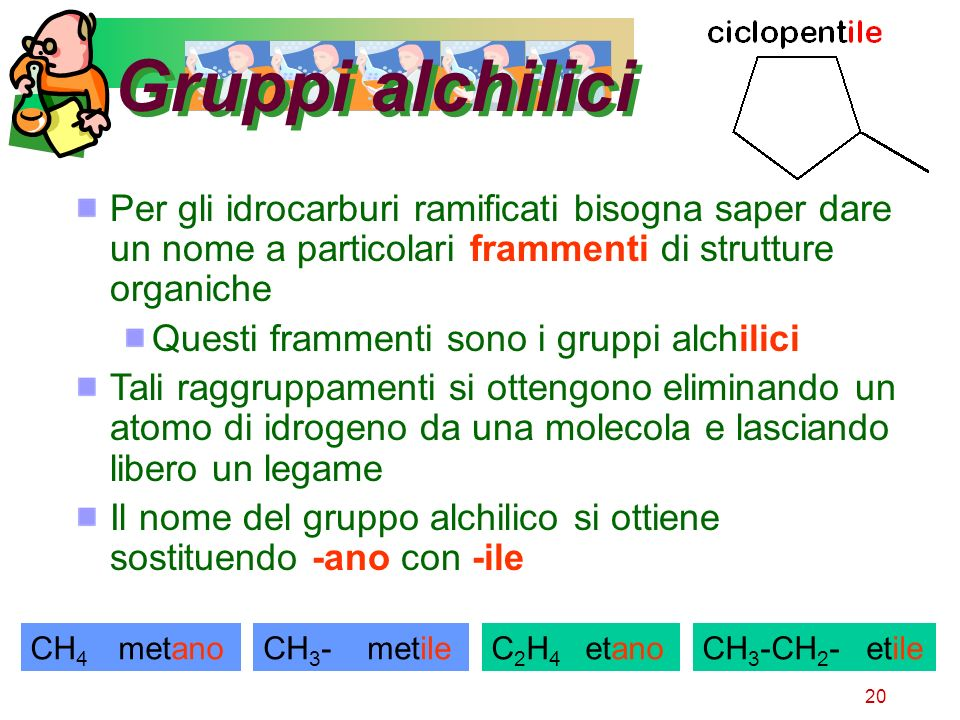 Gruppi alchilici Per gli idrocarburi ramificati bisogna saper dare un nome a particolari frammenti di strutture organiche.
