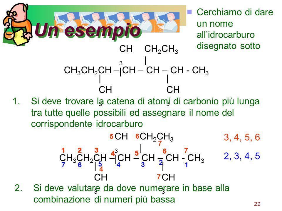 Un esempio Cerchiamo di dare un nome all'idrocarburo disegnato sotto
