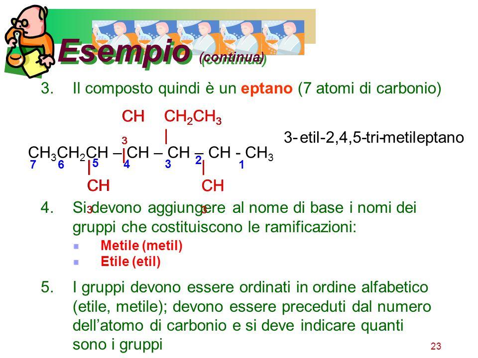 Esempio (continua)Il composto quindi è un eptano (7 atomi di carbonio) CH3CH2CH – CH – CH – CH - CH3.