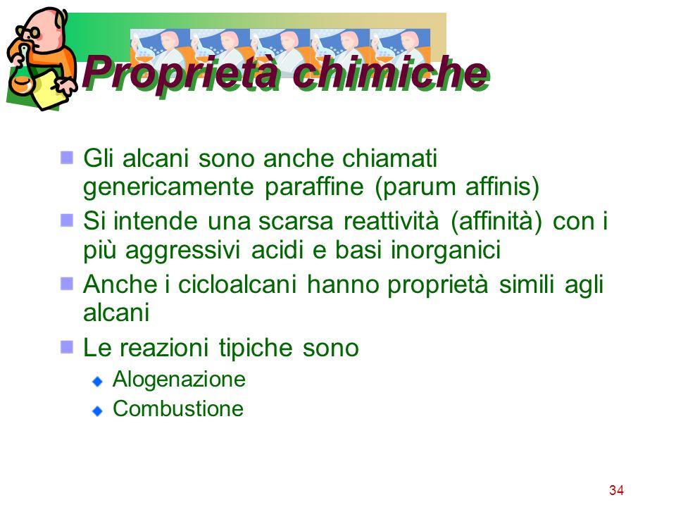Proprietà chimiche Gli alcani sono anche chiamati genericamente paraffine (parum affinis)