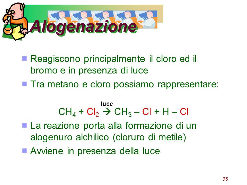 Alogenazione Reagiscono principalmente il cloro ed il bromo e in presenza di luce. Tra metano e cloro possiamo rappresentare: