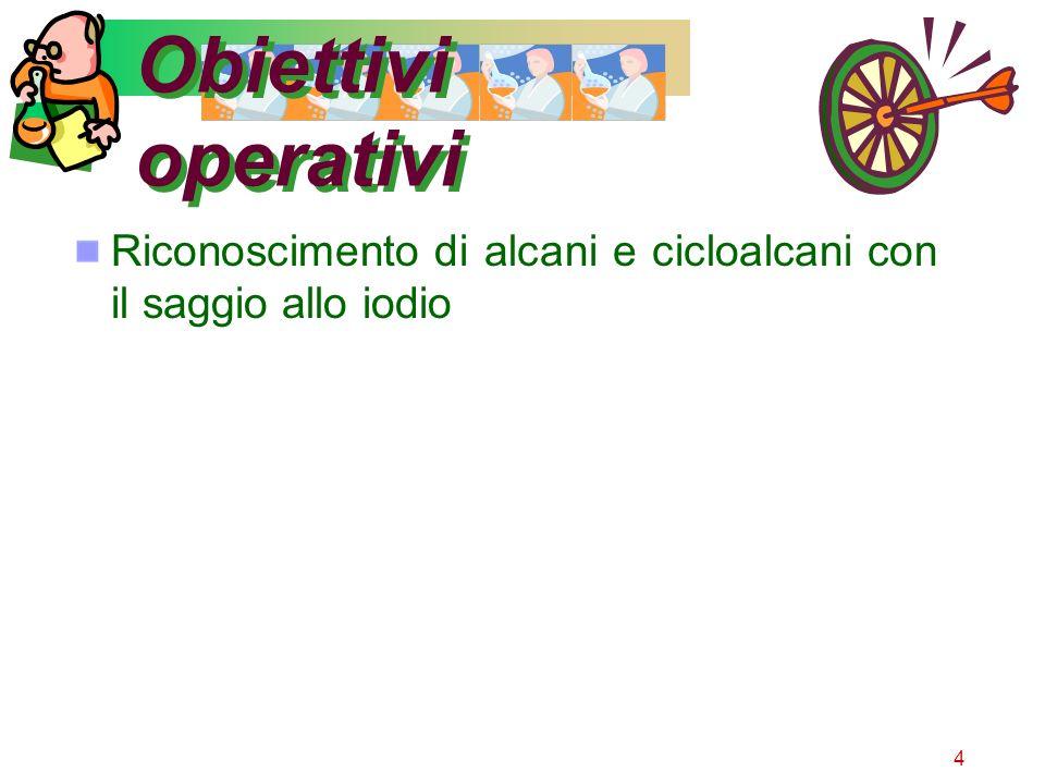 Obiettivi operativi Riconoscimento di alcani e cicloalcani con il saggio allo iodio