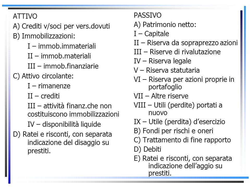 ATTIVOA) Crediti v/soci per vers.dovuti. B) Immobilizzazioni: I – immob.immateriali. II – immob.materiali.