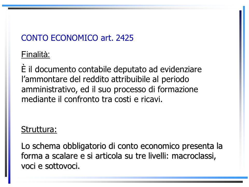 CONTO ECONOMICO art. 2425Finalità: