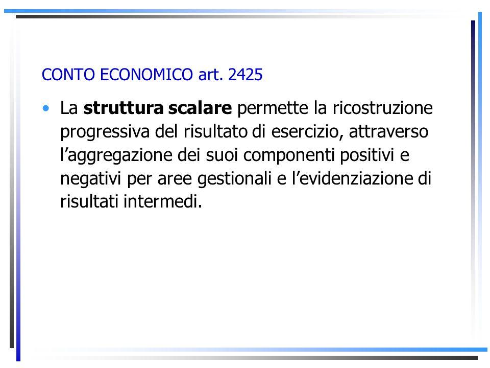 CONTO ECONOMICO art. 2425