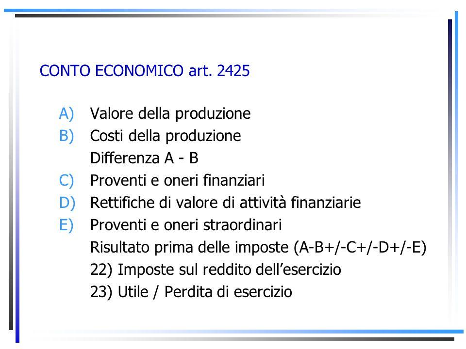 CONTO ECONOMICO art. 2425Valore della produzione. Costi della produzione. Differenza A - B. Proventi e oneri finanziari.