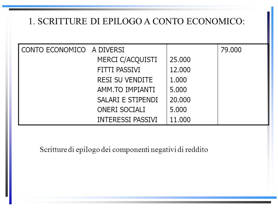 1. SCRITTURE DI EPILOGO A CONTO ECONOMICO: