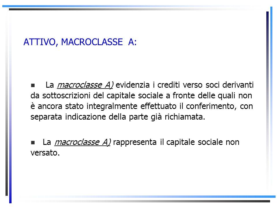 ATTIVO, MACROCLASSE A: