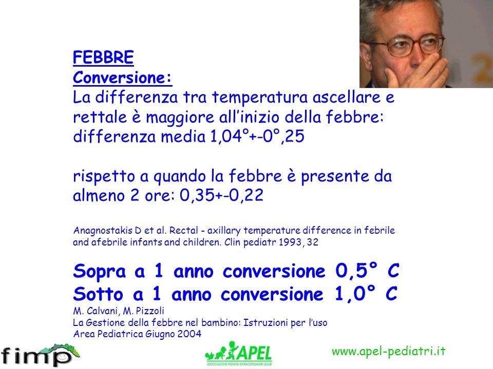 Sopra a 1 anno conversione 0,5° C Sotto a 1 anno conversione 1,0° C