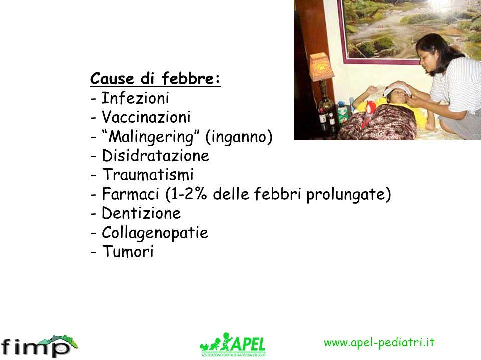 Cause di febbre: Infezioni. Vaccinazioni. - Malingering (inganno) - Disidratazione. - Traumatismi.