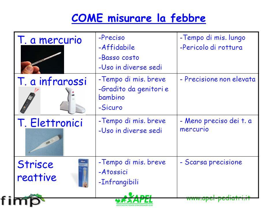 COME misurare la febbre T. a mercurio