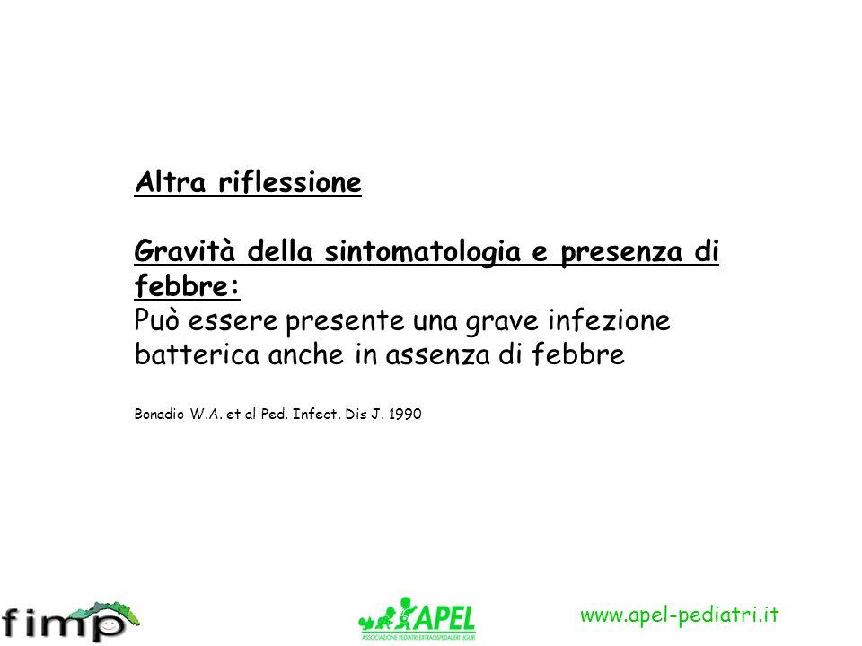 Gravità della sintomatologia e presenza di febbre: